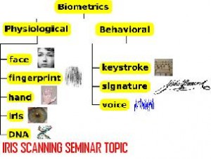 IRIS-SCANNING-SEMINAR-TOPIC