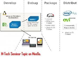 M-Tech-Seminar-Topic-on-MeeGo