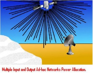 Multiple-Input-and-Output-Ad-hoc-Networks-Power-Allocation.