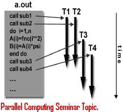 Parallel-Computing-Seminar-Topic.