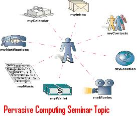Pervasive-Computing-Seminar-Topic