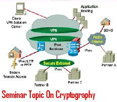 Seminar-Topic-On-Cryptography-and-Network-Security