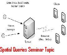 Spatial-Queries-Seminar-Topic