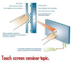 Touch Screen Seminar Topic – 1000 Projects