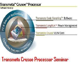 Transmeta-Crusoe-Processor-Seminar