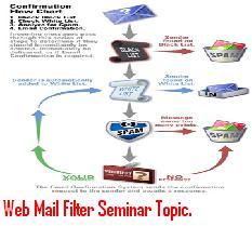 Web-Mail-Filter-Seminar-Topic.