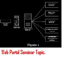 Web-Portal-Seminar-Topic.