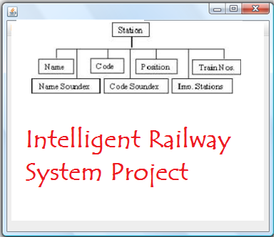 IIT CSE Projects