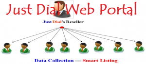 Just Dial Web Portal