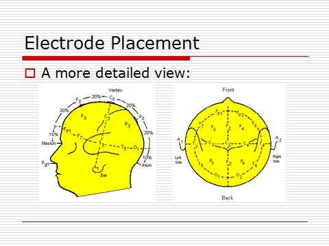 brain computer interface seminar report