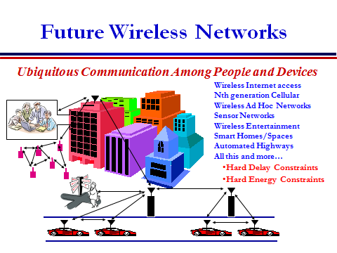 Wireless Networks Seminar