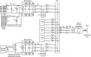 Coordinated Control and Energy Management of Distributed Generation Inverters in a Microgrid