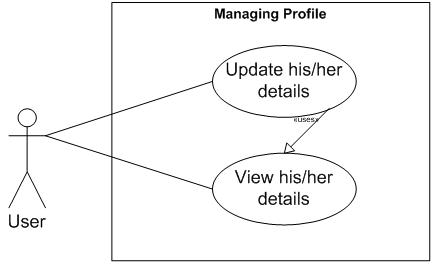 Friend Tracker - Managing Profile