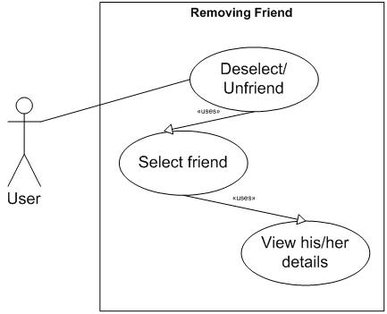 Friend Tracker - Removing from friend list
