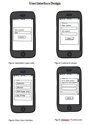 iLocate User Interface Deisgn
