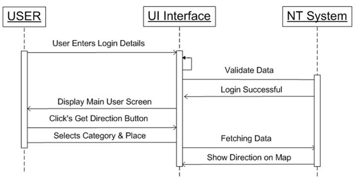 Notes Tracker Android Application UML 2
