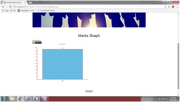 Student Performance with Graph & Academic Project Work
