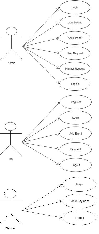 Mysql Projects Archives
