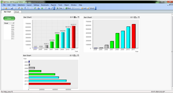 QlikView Real Time Projects – 1000 Projects