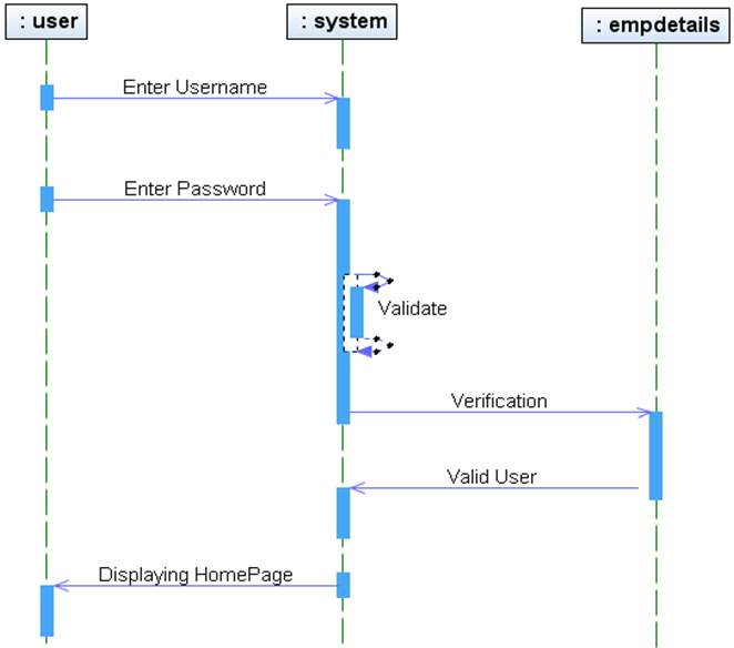 Mechanical Questionnaire System Java Project - 1000 Projects