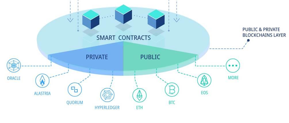 vottun desarrolla soluciones blockchain para empresas