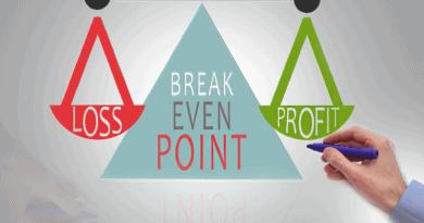 Break Even Point