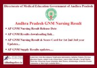 AP GNM Nursing Result