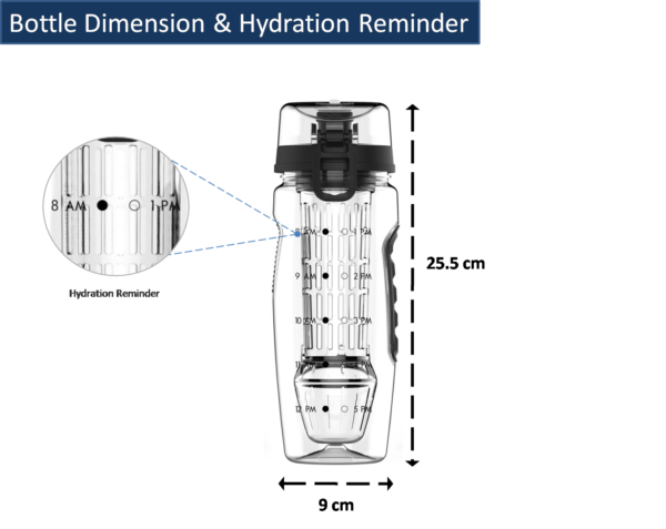 Fruit Infuser hydrogel Dimensions