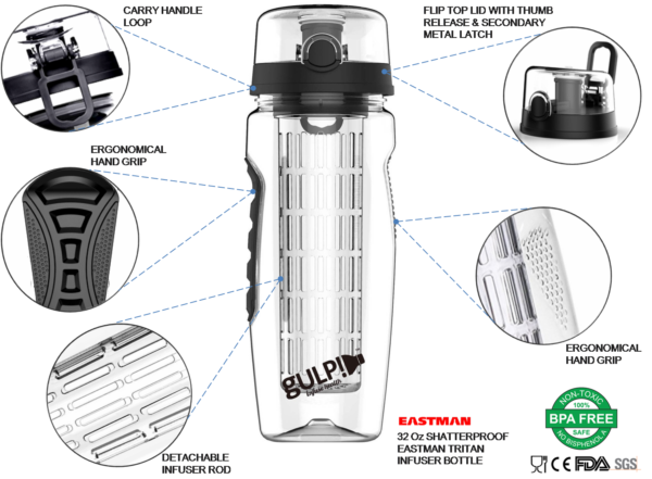 Fruit Infuser Water bottle Platinum edition feature