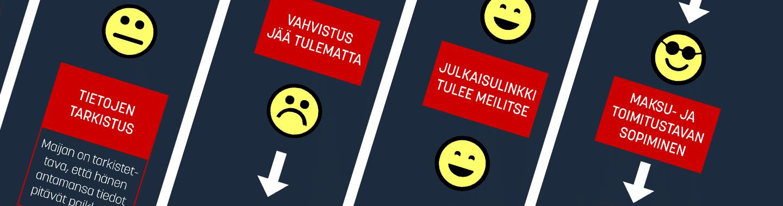 arvontuotto ja asiakaskokemus ©Marju Aavikko
