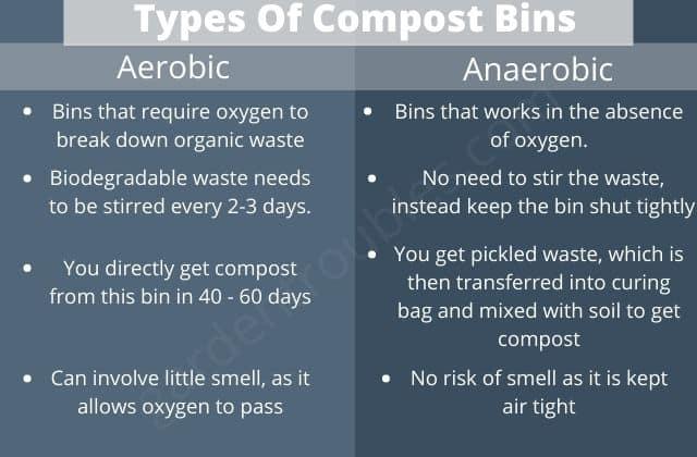 Types of compost bin