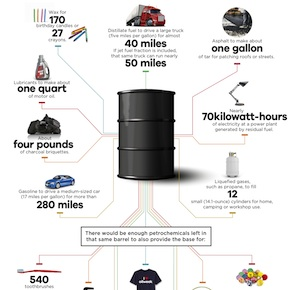 barrel-of-oil-infographic