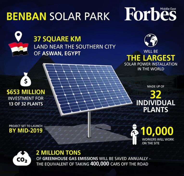 benban-solar-park-infographic