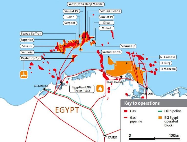 Egypt-WDDM