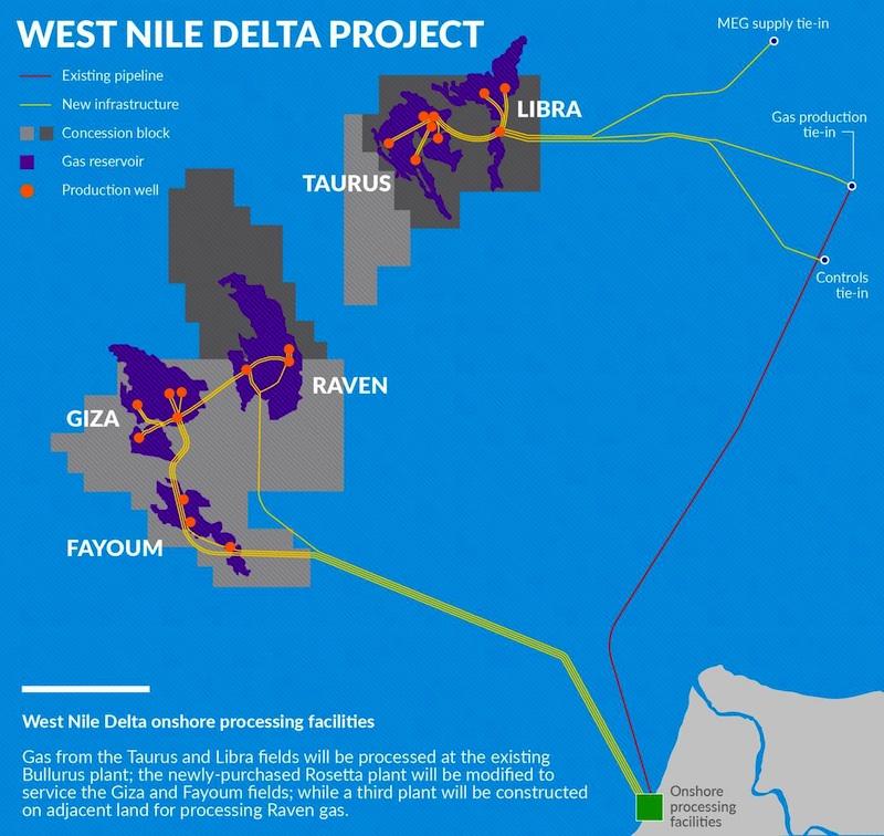 West Nile Delta