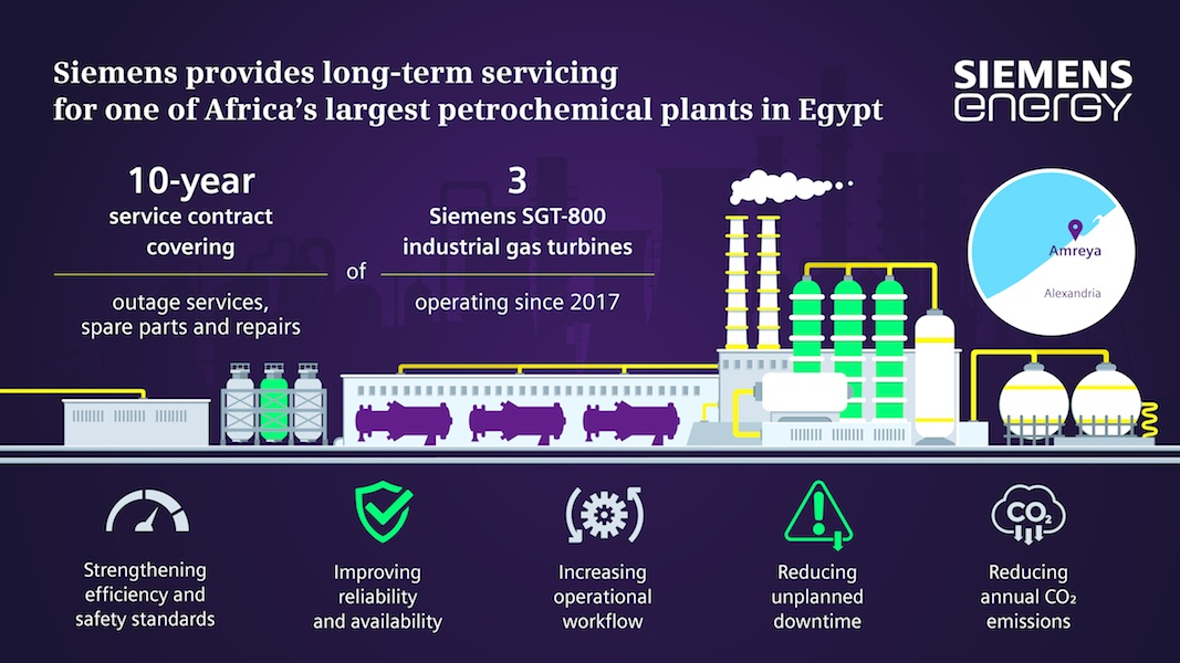 Siemens Ethydco