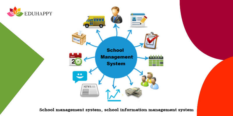 How School Management System Works