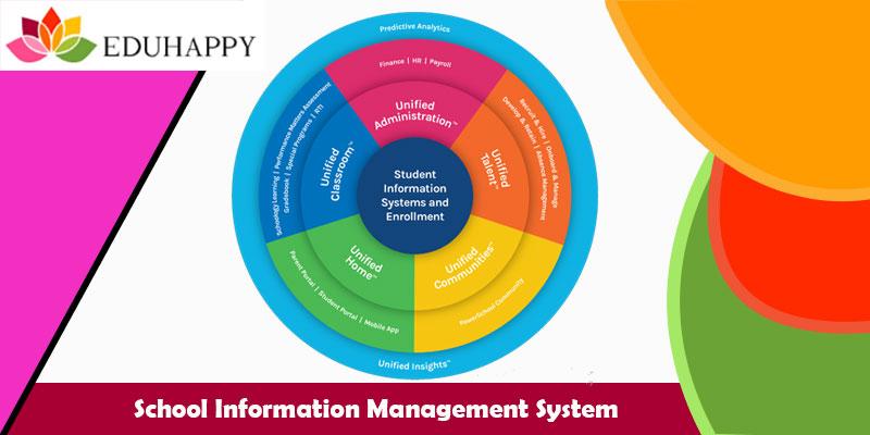 Edu-Happy School Management System Helps Institution in the Best Way