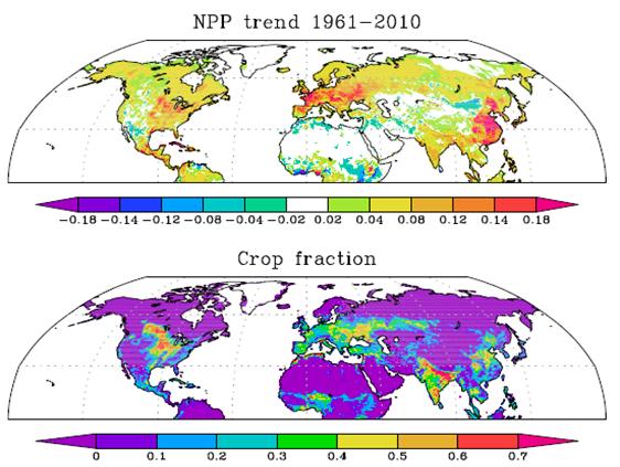 CO2 Figure 3