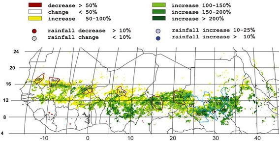 CO2 Figure 5
