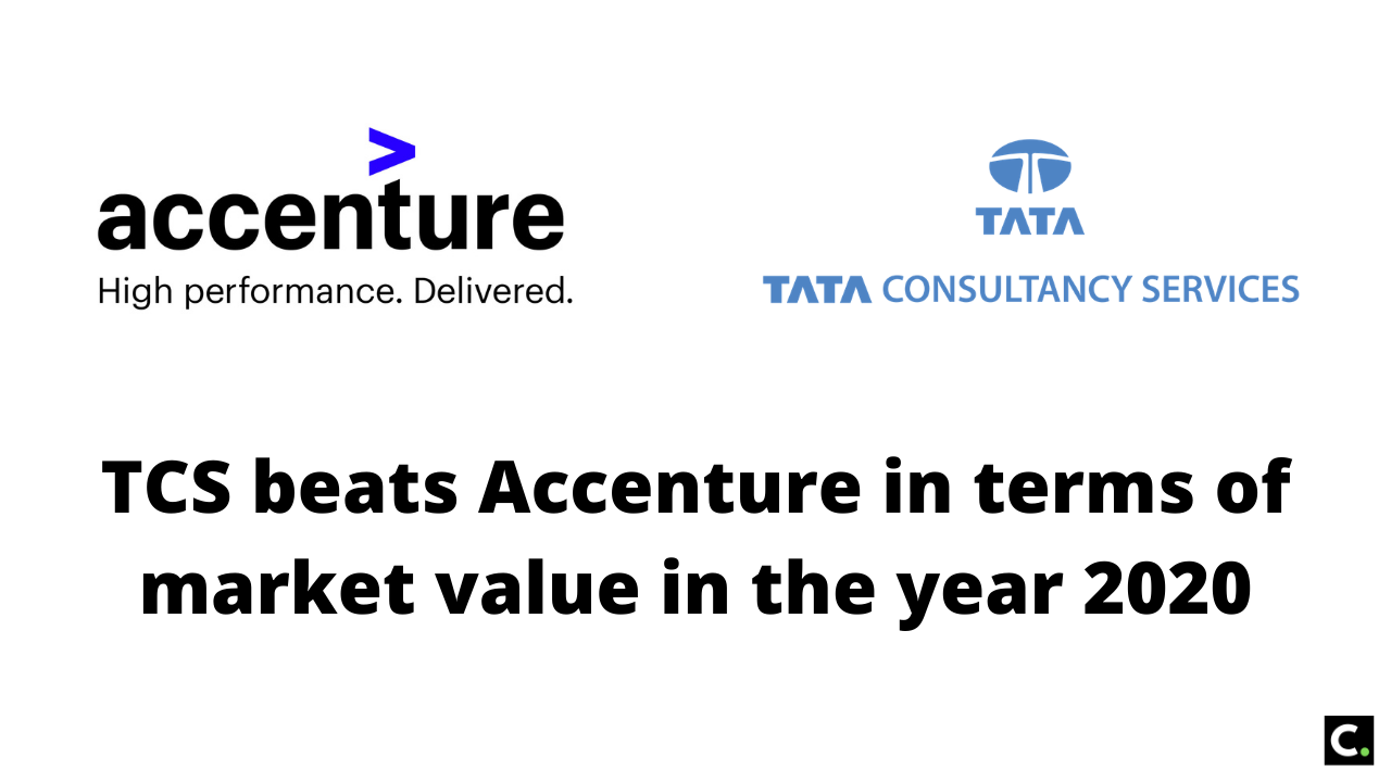 TCS beats Accenture in terms of market value in the year 2020