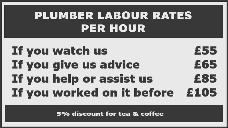 Plumber Labour Rates Per Hour