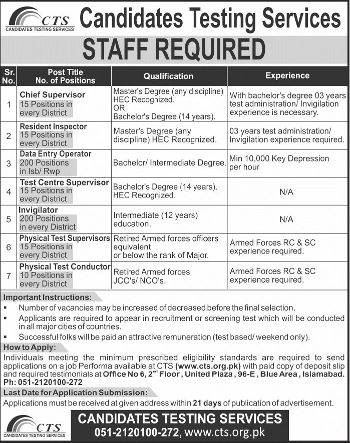 Jobs In Candidates Testing Services CTS 460+ Vacancies July 2019