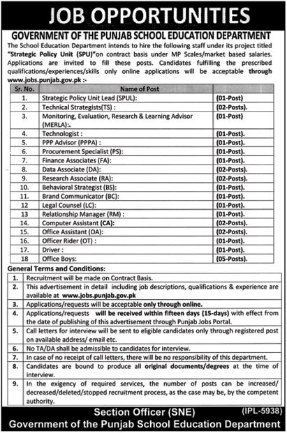 Punjab School Education Department Govt Of Punjab Jobs July 2019 StudyHunt