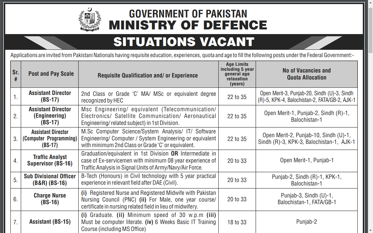 Ministry of Defence Jobs 2019 by Government of Pakistan 954 Vacancies Apply Online