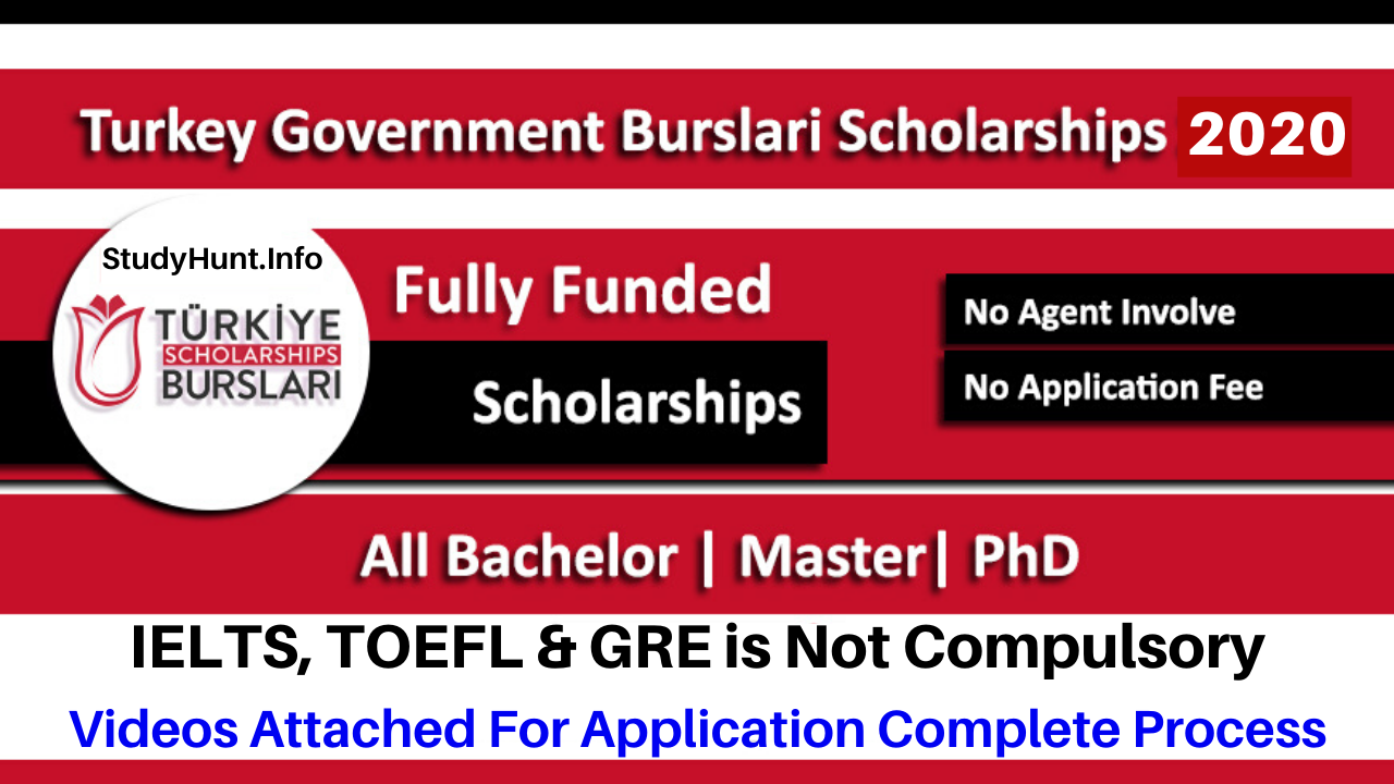 Turkiye Burslari Scholarships 2020-2021 for BS, MS, and PhD (Fully Funded) For International Students