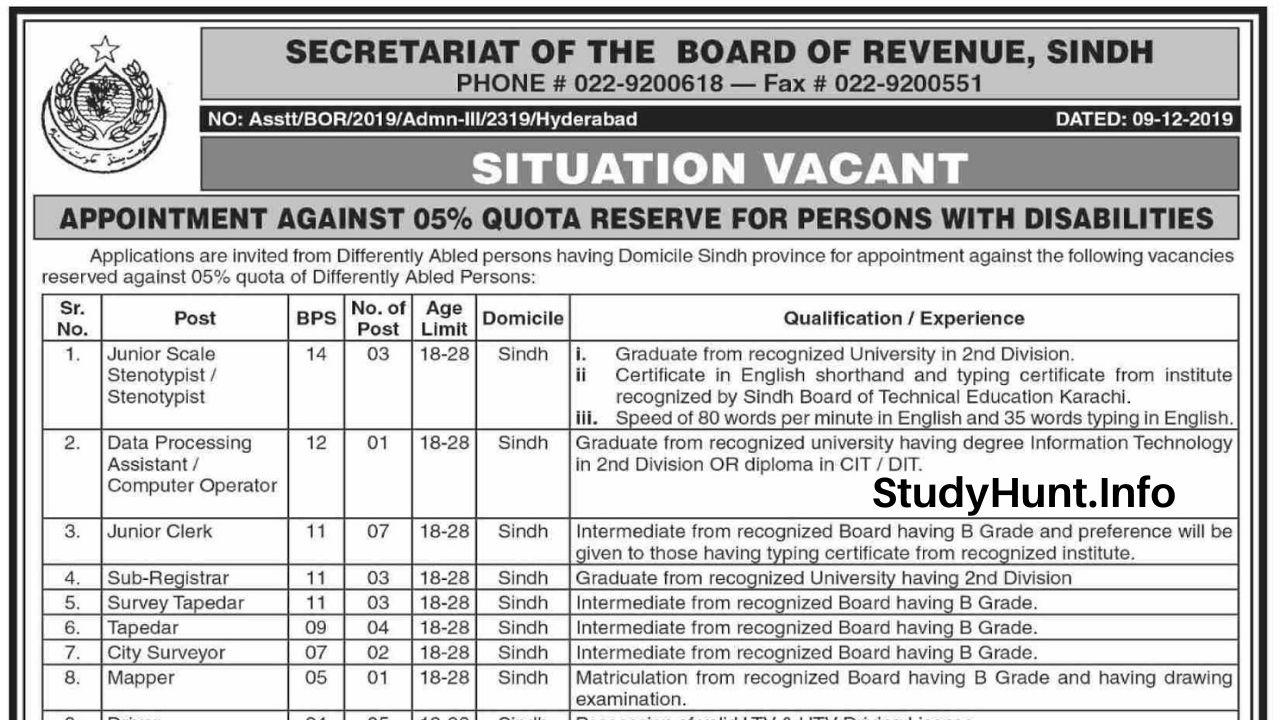 Board of Revenue Sindh 2019 Latest Jobs