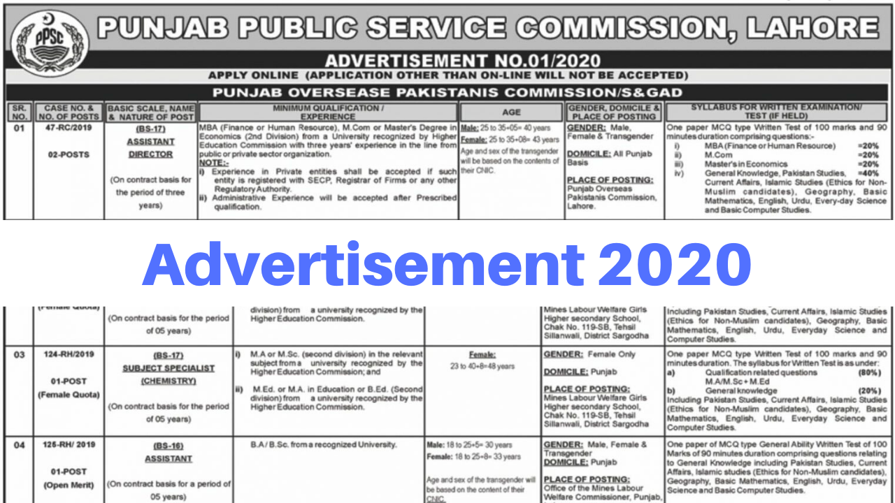PPSC Jobs in Pakistan 2020 Advertisement by Punjab Public Service Commission (PPSC)