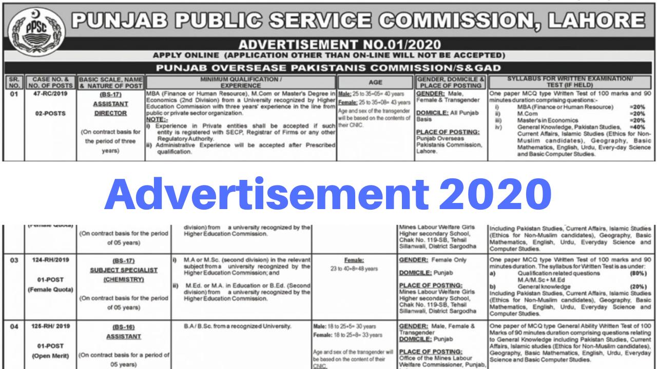 PPSC Jobs in Pakistan 2020 Advertisement by Punjab Public Service Commission (PPSC)