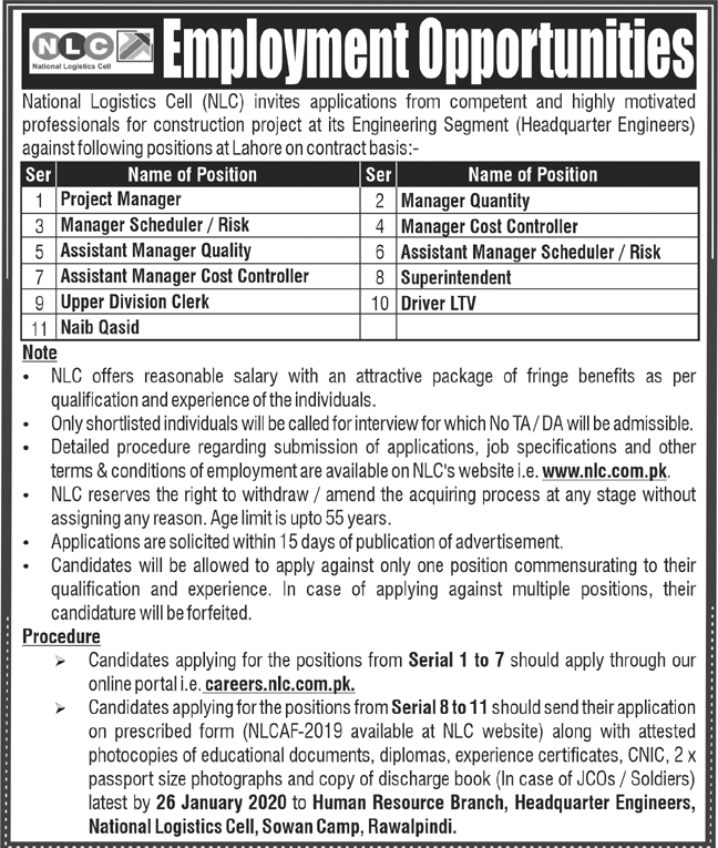 National Logistics Cell Latest Announcement of Vacant Positions 2020